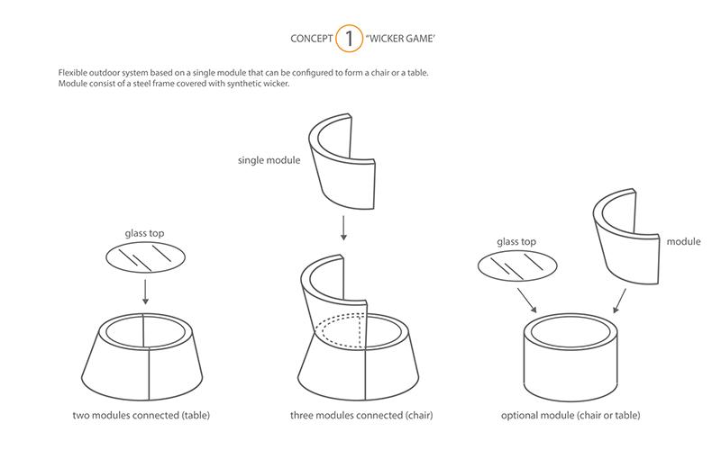 concept_1_scheme