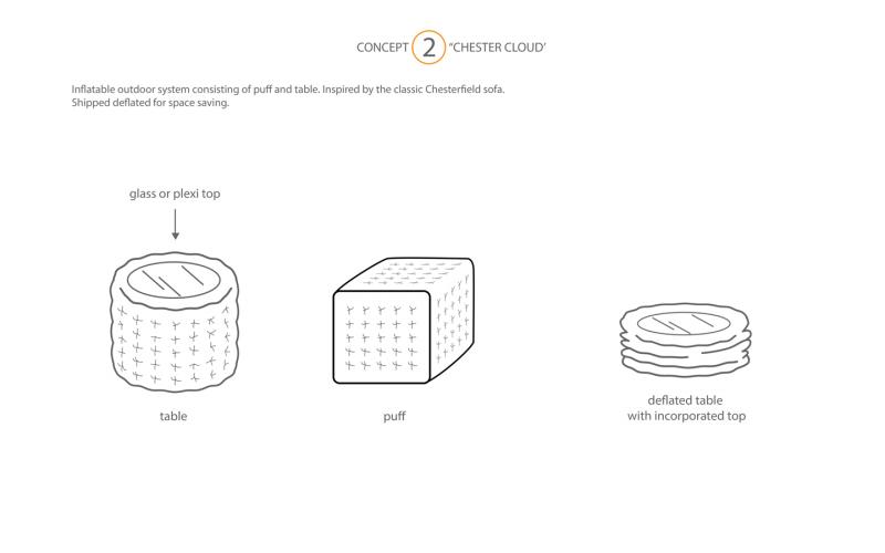 concept_2_chester_scheme