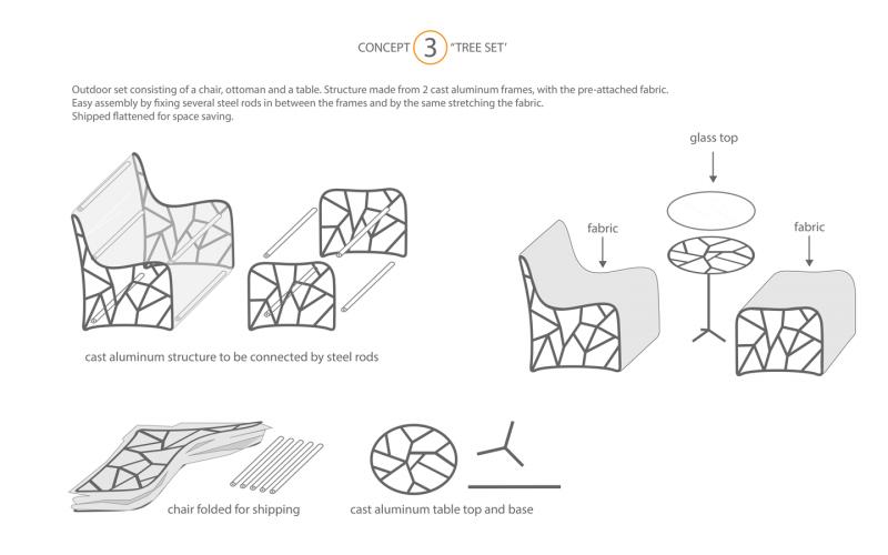 concept_3_tree_scheme